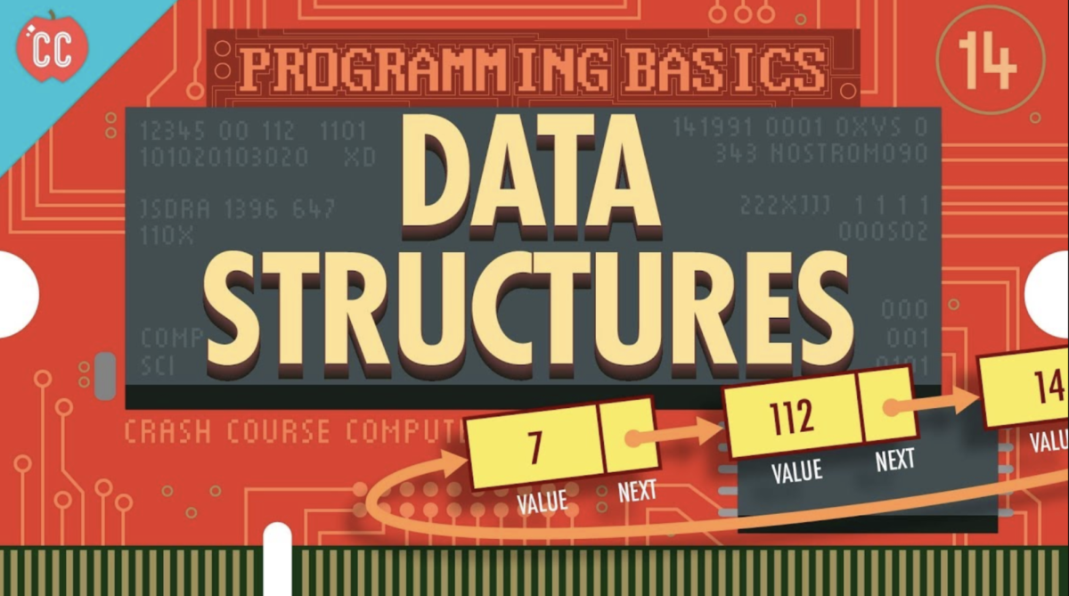 Data Structures and Their Applications