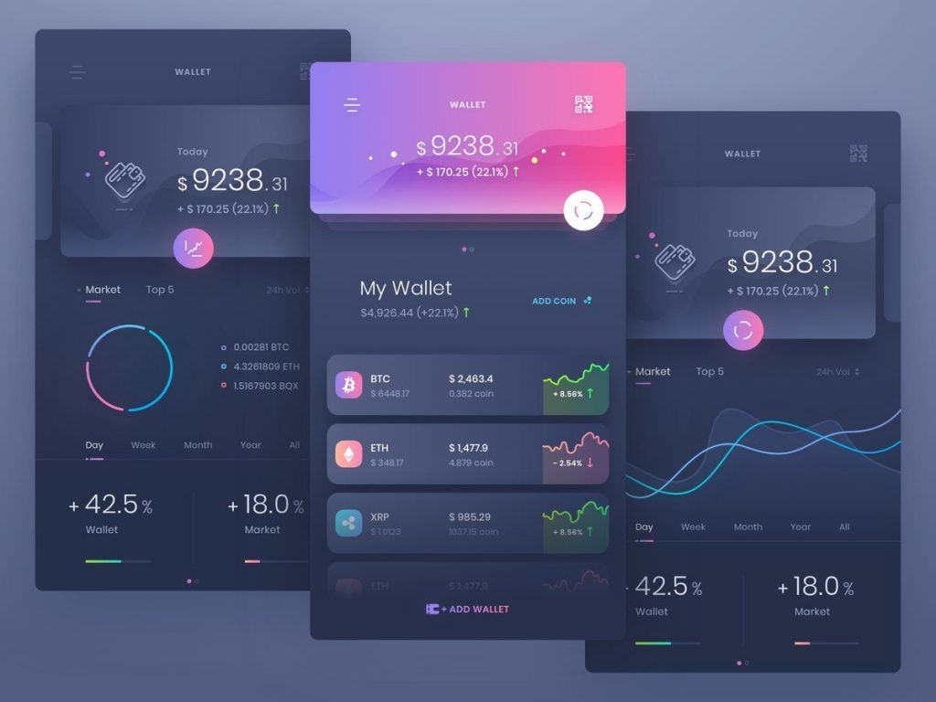 Top 5 Best UX/UI Design Companies 2020 2