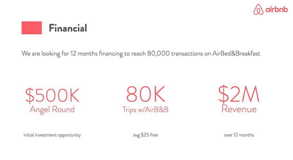 AirBnB funding slide in startup pitch deck