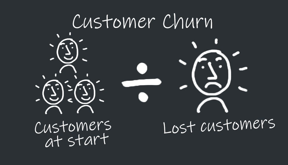 SaaS metric Customer Churn