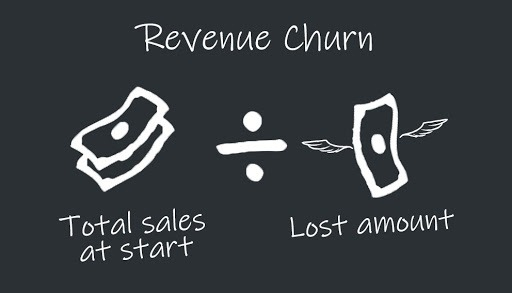 revenue churn