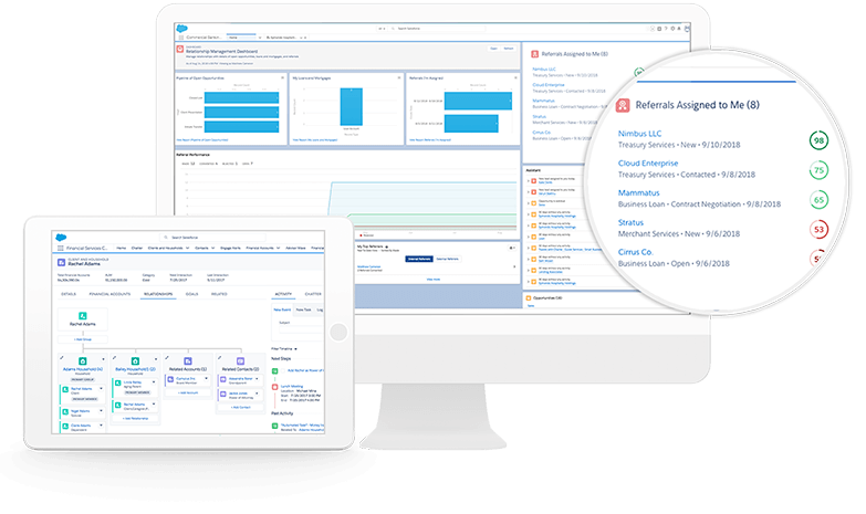 CRM in banking Salesforce