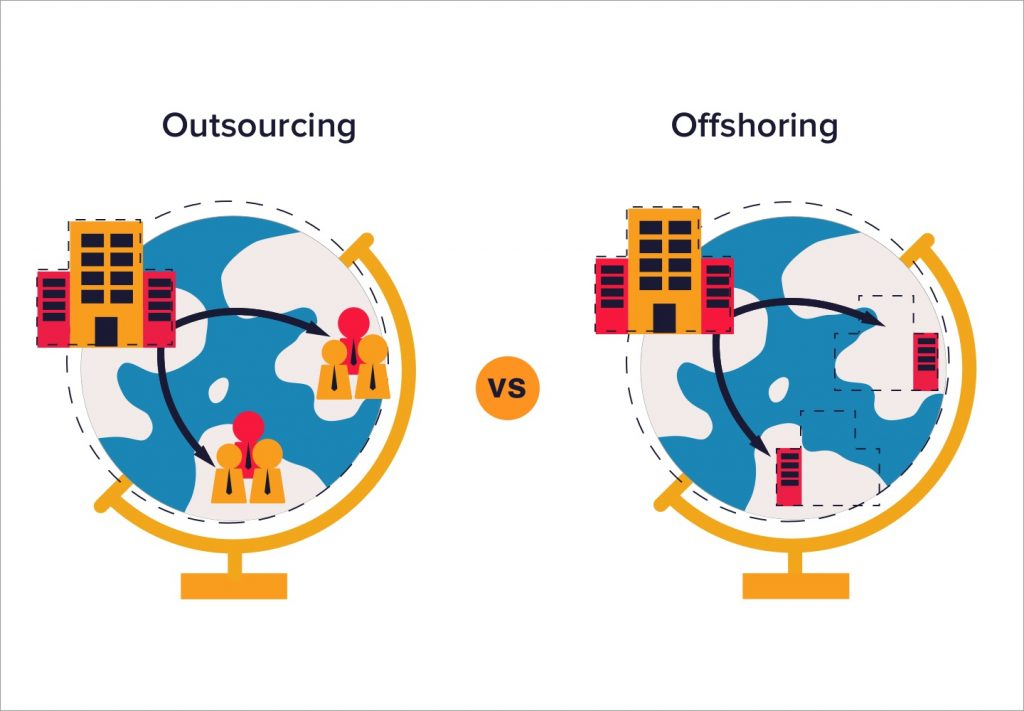 An illustration of difference between outsourcing and offshoring.