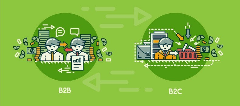An illustration of the difference in applying outbound and inbound marketing strategies when designing eCommerce website for B2B & B2C.