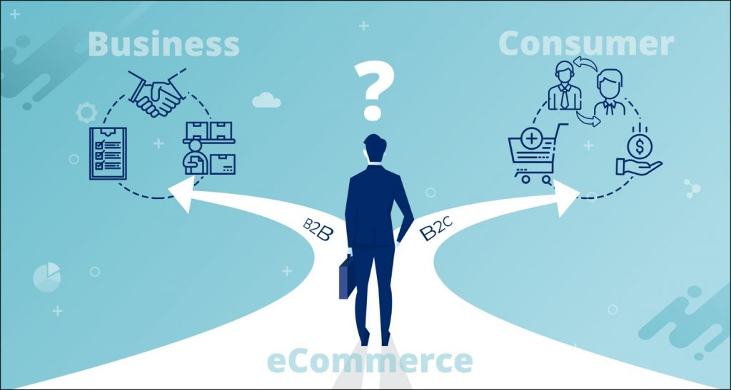 An illustration of how B2B and B2C eCommerce website design facilitates product exploration.