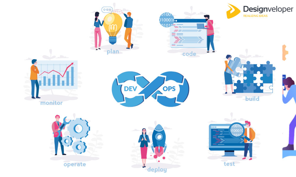 Agile Software Development Life Cycle: What Is It? How Does It Work?